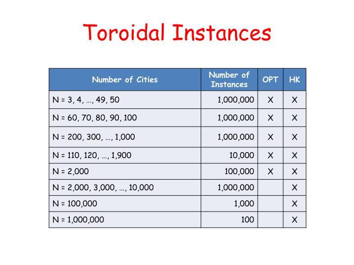 Toroidal Instances