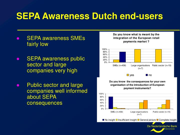 SEPA Awareness Dutch end-users