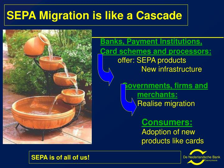 SEPA Migration is like a Cascade