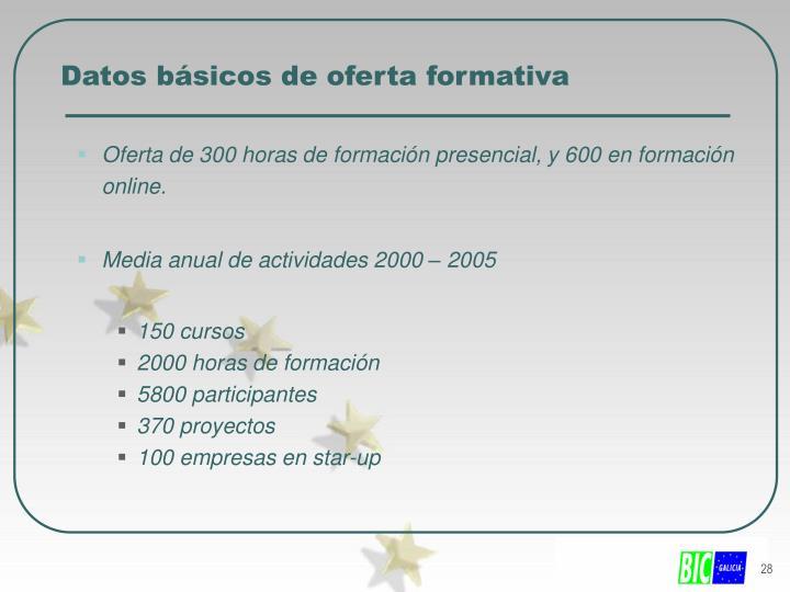 Datos básicos de oferta formativa