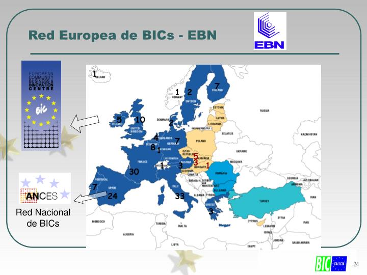 Red Europea de BICs - EBN
