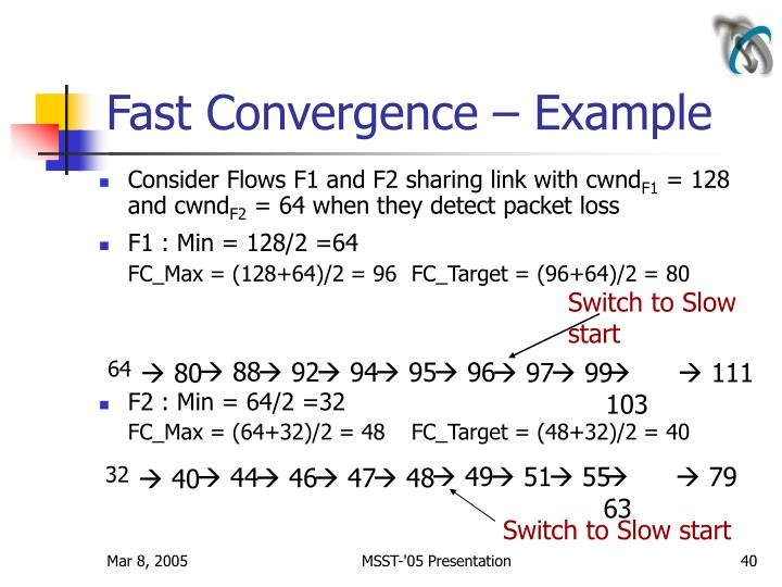 Fast Convergence – Example