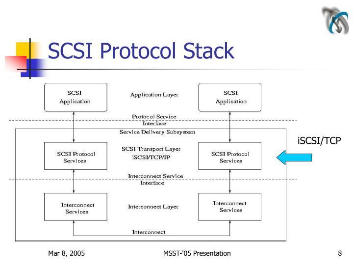 SCSI Protocol Stack