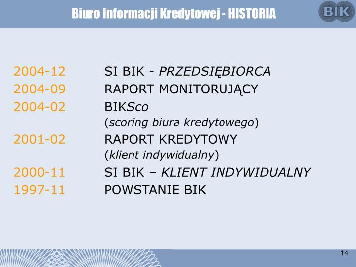 Biuro Informacji Kredytowej - HISTORIA