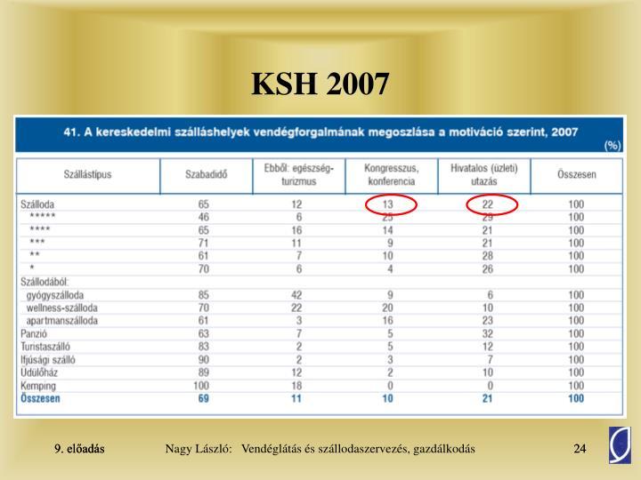 KSH 2007