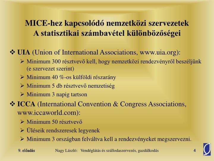 MICE-hez kapcsolódó nemzetközi szervezetek