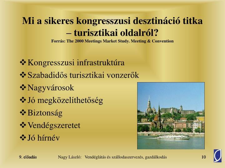 Mi a sikeres kongresszusi desztináció titka – turisztikai oldalról?