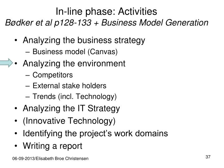 In-line phase: Activities