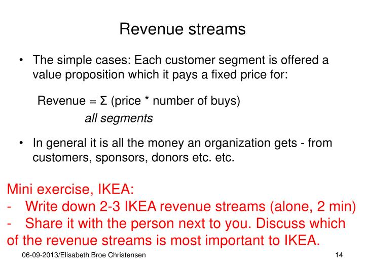 Revenue streams