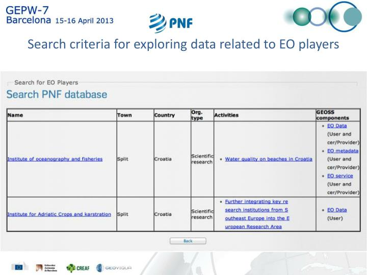 Search criteria for exploring data related to EO players