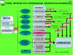 comm network for dissemination information warning