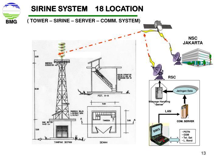 SIRINE SYSTEM    18 LOCATION