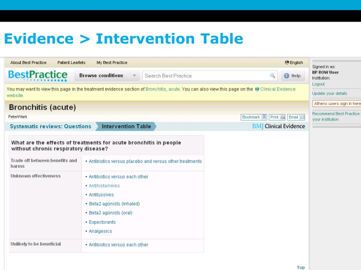 Evidence > Intervention Table