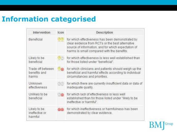 Information categorised
