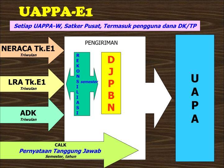 UAPPA-E1