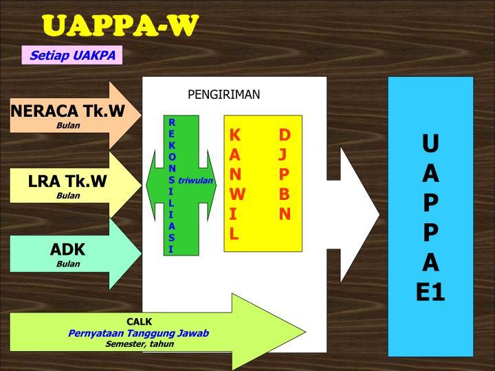 UAPPA-W