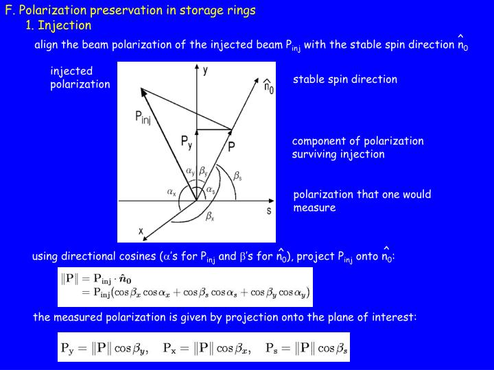 F. Polarization preservation in storage rings