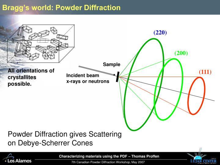 Bragg's world: Powder Diffraction