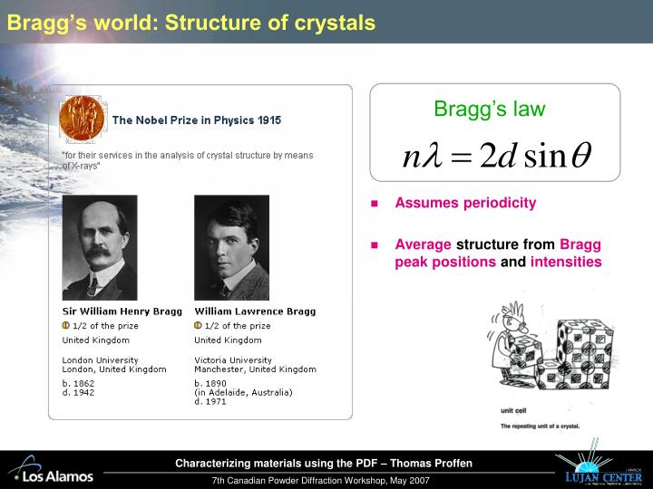 Bragg's world: Structure of crystals