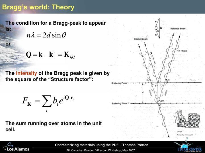 Bragg's world: Theory