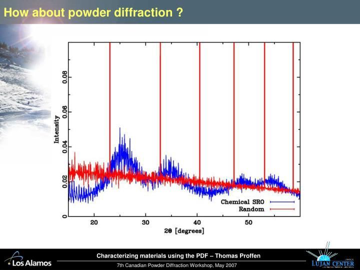 How about powder diffraction ?