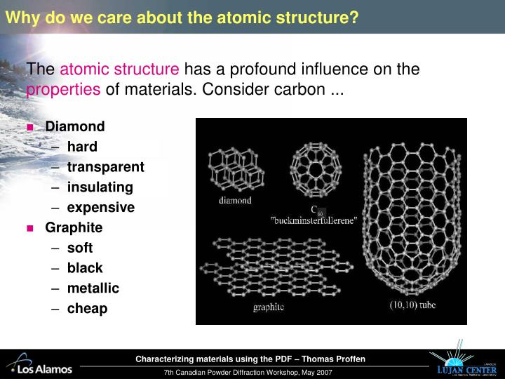 Why do we care about the atomic structure