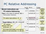 pc relative addressing1