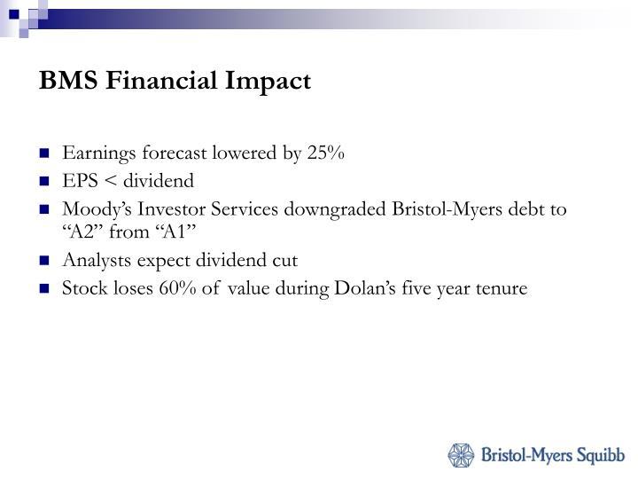 BMS Financial Impact