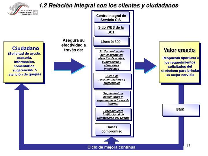 Procedimiento Institucional de Satisfacción del Cliente