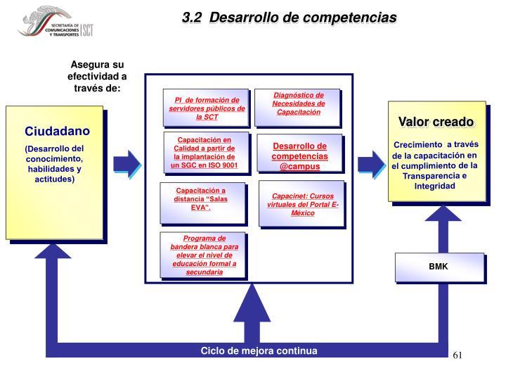 PI  de formación de servidores públicos