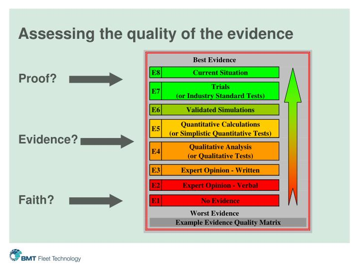 Assessing the quality of the evidence