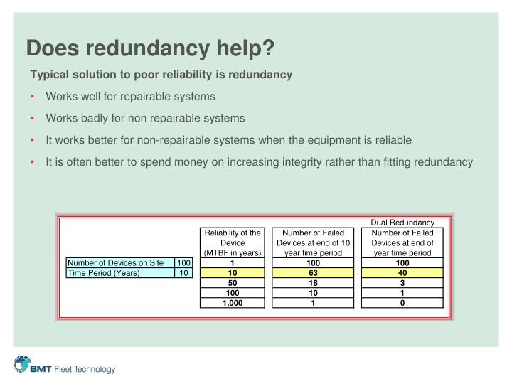 Does redundancy help?