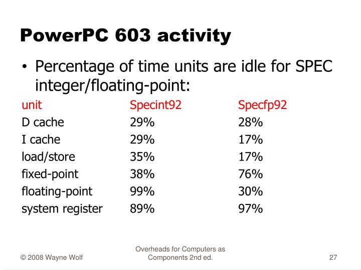 PowerPC 603 activity