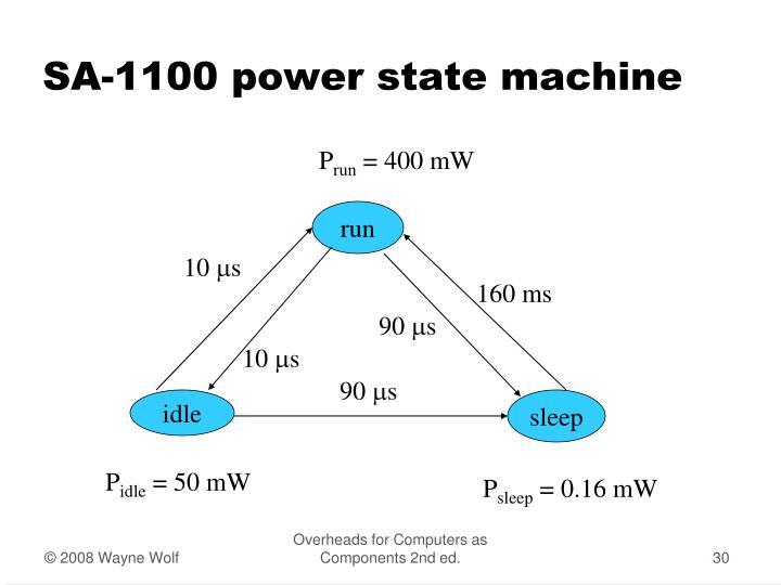 SA-1100 power state machine