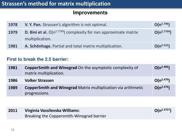 Strassen's method for matrix multiplication