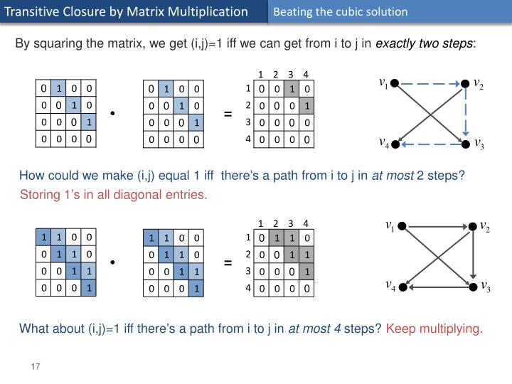 Transitive Closure by Matrix Multiplication