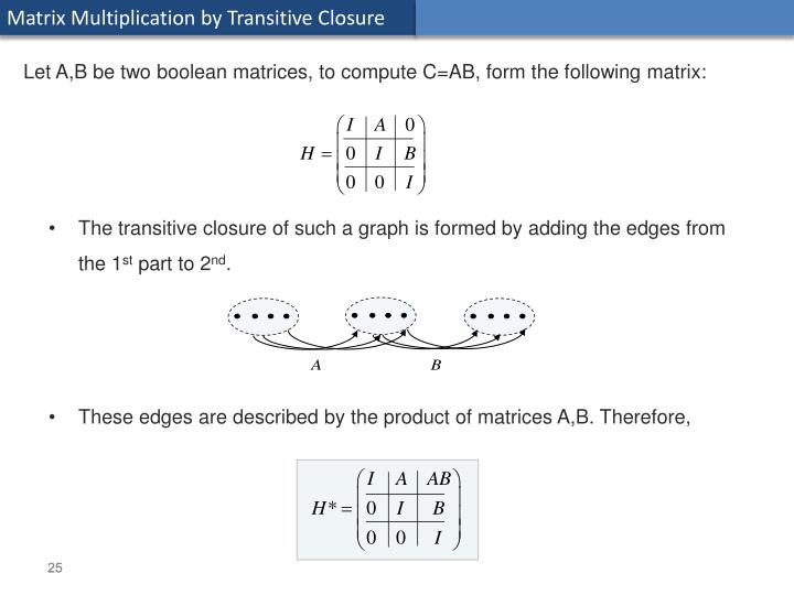 Matrix Multiplication by Transitive Closure