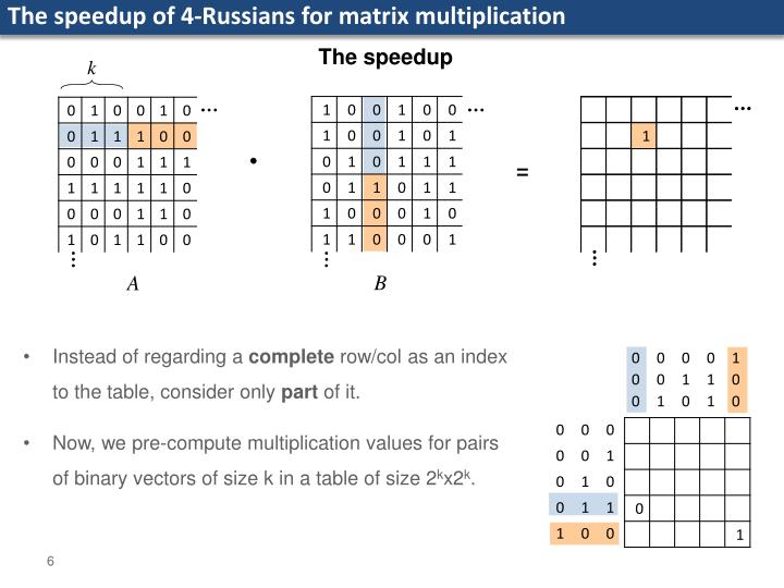 The speedup of 4-Russians for matrix multiplication