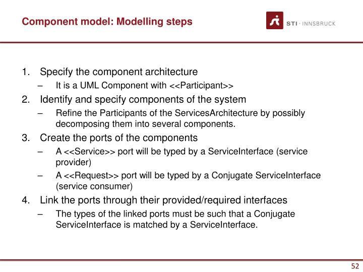 Component model: Modelling steps