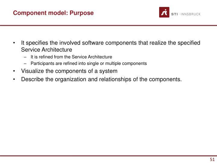 Component model: Purpose