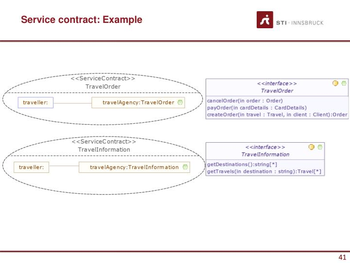 Service contract: Example