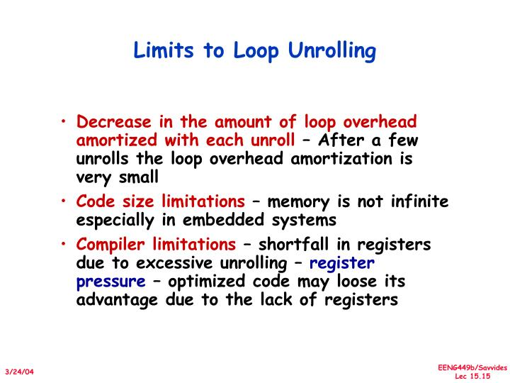 Limits to Loop Unrolling