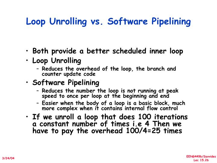 Loop Unrolling vs. Software Pipelining