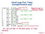 unroll loop four times straightforward way