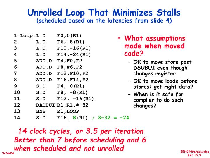 Unrolled Loop That Minimizes Stalls