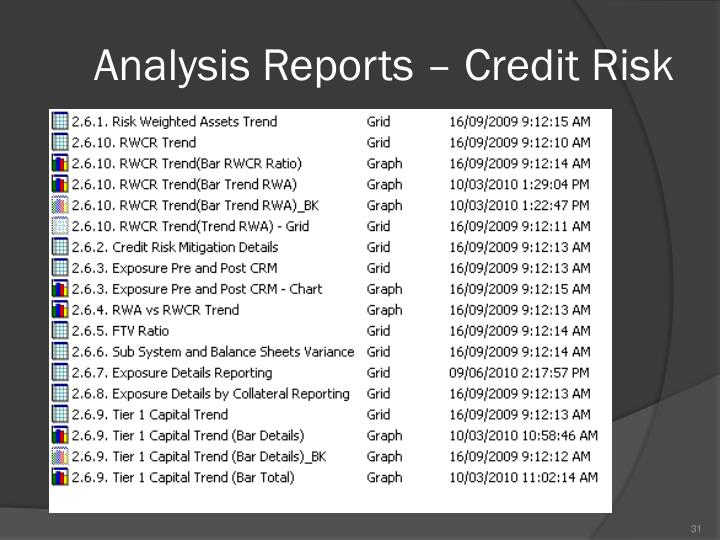 Analysis Reports – Credit Risk