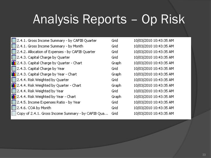 Analysis Reports – Op Risk