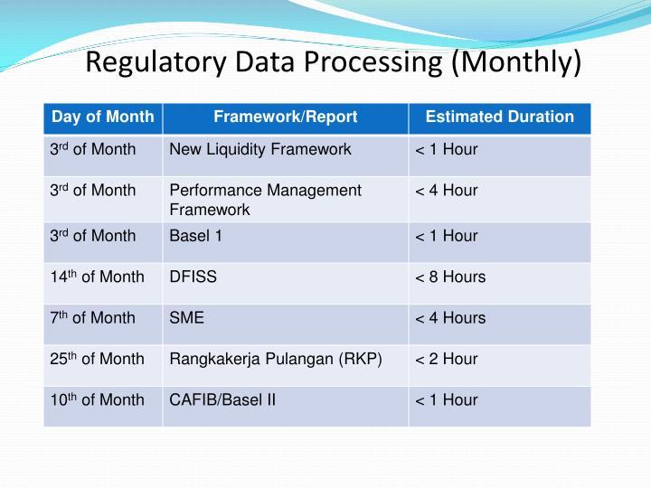 Regulatory Data Processing (Monthly)