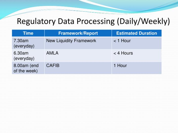 Regulatory Data Processing (Daily/Weekly)