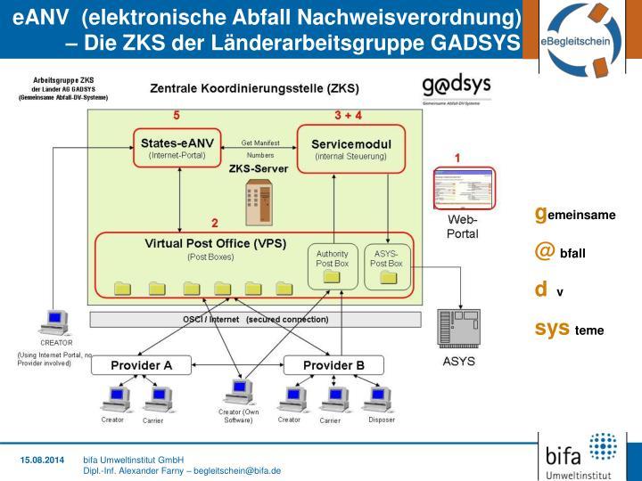 eANV  (elektronische Abfall Nachweisverordnung)